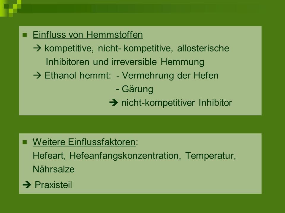 Überprüfung der Messergebnisse HPLC- Chromato- gramm des unvergorenen Zuckerhirse- saftes Fazit: Optimale Fermentationsbedingungen: 0,2 g Superstart Hefe, 35 °C, ohne Nährsalz