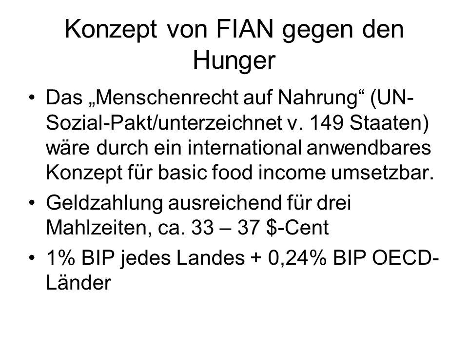 Konzept von FIAN gegen den Hunger Das Menschenrecht auf Nahrung (UN- Sozial-Pakt/unterzeichnet v.