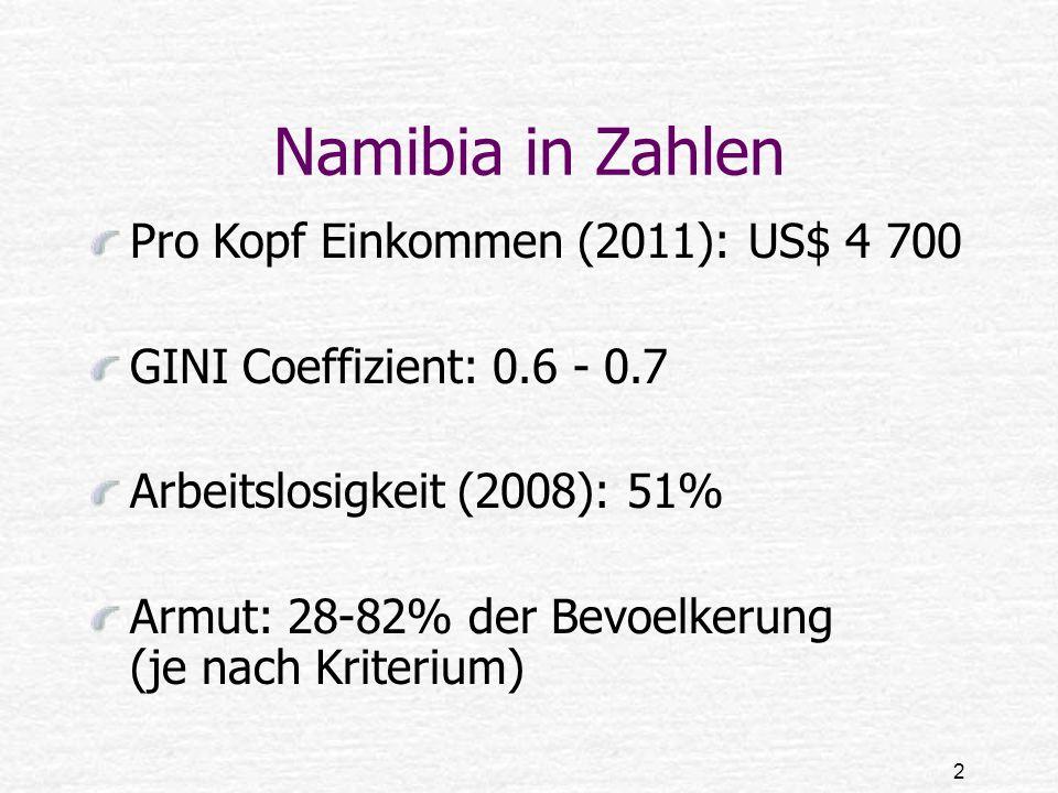 Namibia in Zahlen Pro Kopf Einkommen (2011): US$ 4 700 GINI Coeffizient: 0.6 - 0.7 Arbeitslosigkeit (2008): 51% Armut: 28-82% der Bevoelkerung (je nach Kriterium) 2