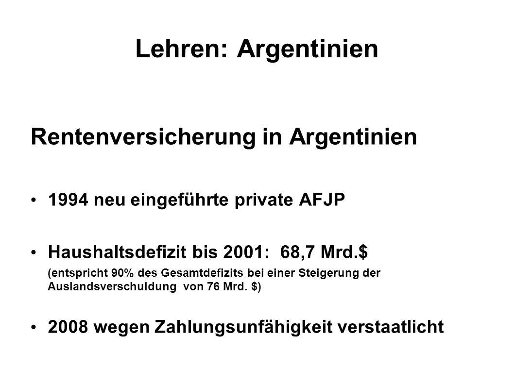 Rentenversicherung in Argentinien 1994 neu eingeführte private AFJP Haushaltsdefizit bis 2001: 68,7 Mrd.$ (entspricht 90% des Gesamtdefizits bei einer
