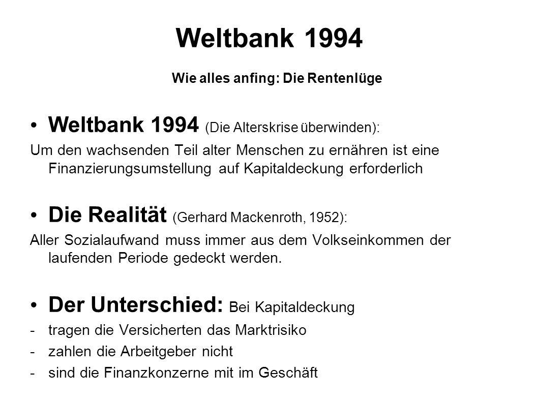 Weltbank 1994 Weltbank 1994 (Die Alterskrise überwinden): Um den wachsenden Teil alter Menschen zu ernähren ist eine Finanzierungsumstellung auf Kapit