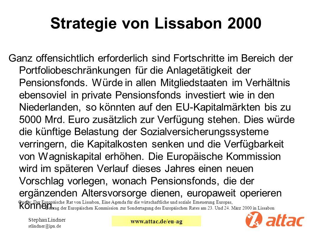 Strategie von Lissabon 2000 Ganz offensichtlich erforderlich sind Fortschritte im Bereich der Portfoliobeschränkungen für die Anlagetätigkeit der Pens