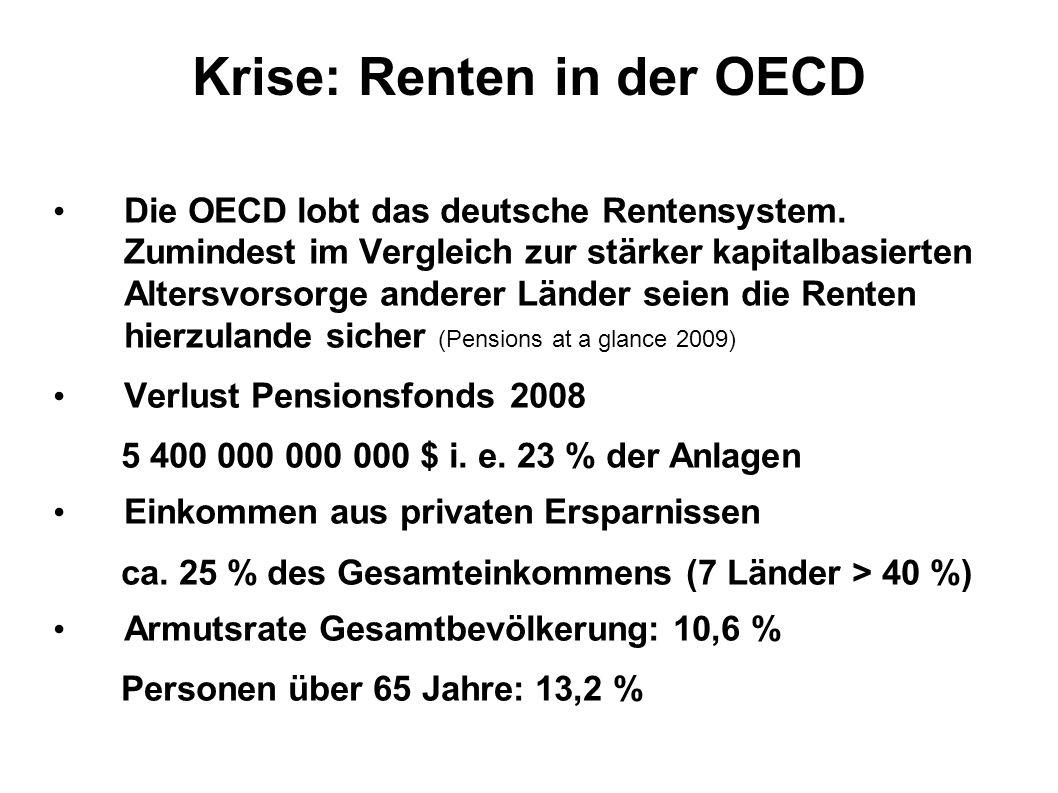 Krise: Renten in der OECD Die OECD lobt das deutsche Rentensystem. Zumindest im Vergleich zur stärker kapitalbasierten Altersvorsorge anderer Länder s