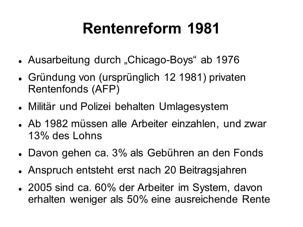 Rentenreform 1981 Ausarbeitung durch Chicago-Boys ab 1976 Gründung von (ursprünglich 12 1981) privaten Rentenfonds (AFP) Militär und Polizei behalten