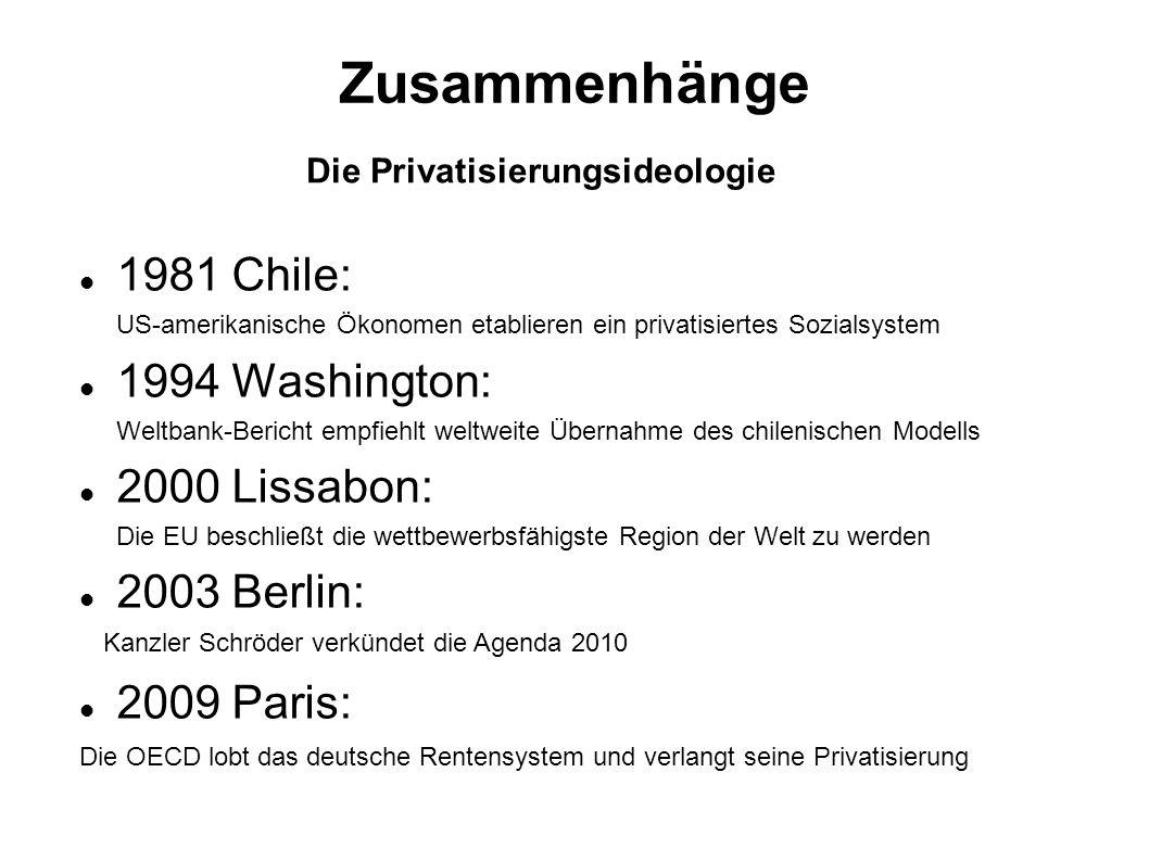 Zusammenhänge 1981 Chile: US-amerikanische Ökonomen etablieren ein privatisiertes Sozialsystem 1994 Washington: Weltbank-Bericht empfiehlt weltweite Ü