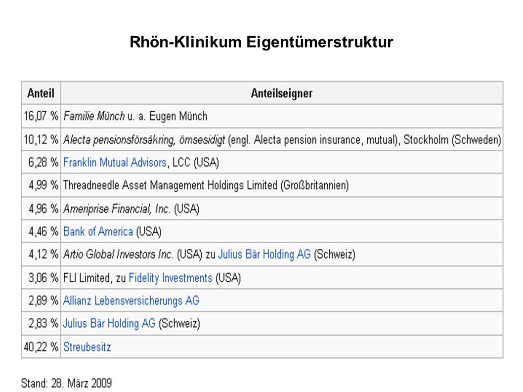 Rhön-Klinikum Eigentümerstruktur