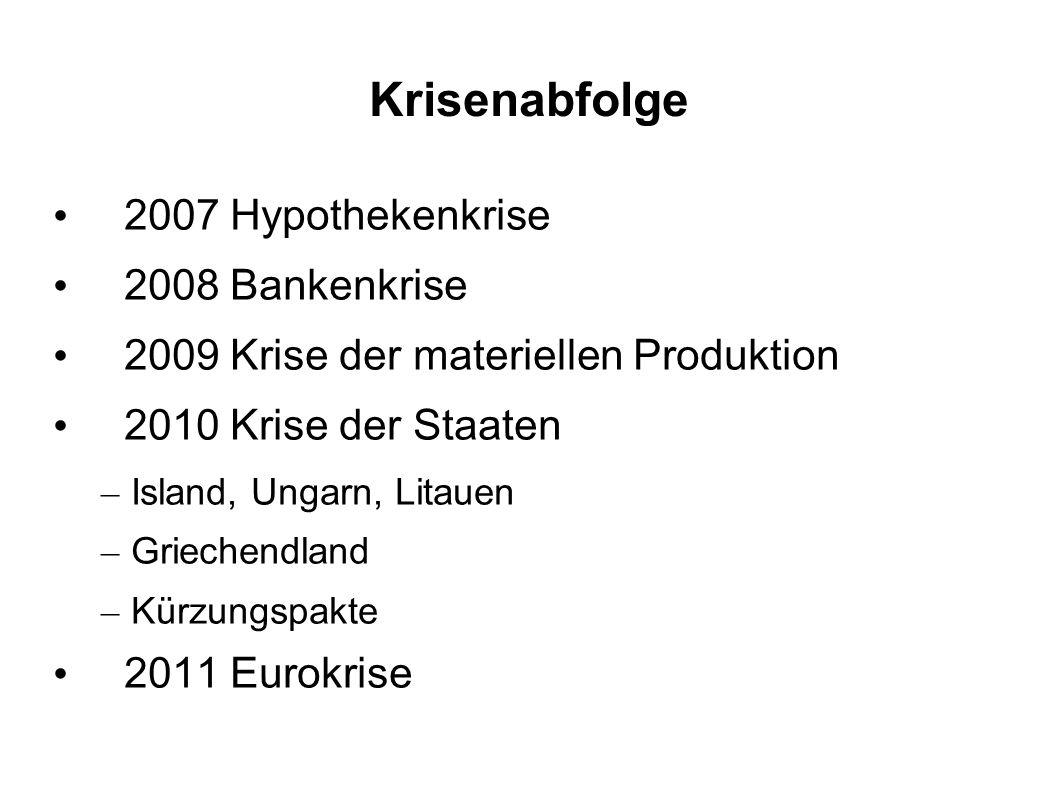 Krisenabfolge 2007 Hypothekenkrise 2008 Bankenkrise 2009 Krise der materiellen Produktion 2010 Krise der Staaten – Island, Ungarn, Litauen – Griechendland – Kürzungspakte 2011 Eurokrise