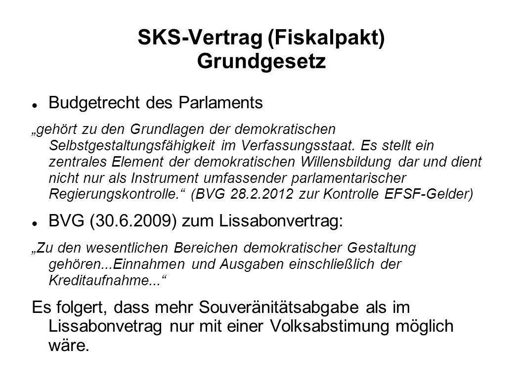 SKS-Vertrag (Fiskalpakt) Grundgesetz Budgetrecht des Parlaments gehört zu den Grundlagen der demokratischen Selbstgestaltungsfähigkeit im Verfassungss