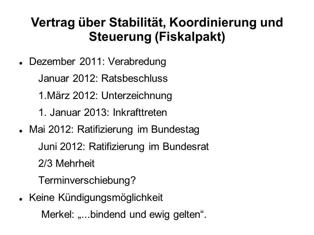 Dezember 2011: Verabredung Januar 2012: Ratsbeschluss 1.März 2012: Unterzeichnung 1. Januar 2013: Inkrafttreten Mai 2012: Ratifizierung im Bundestag J