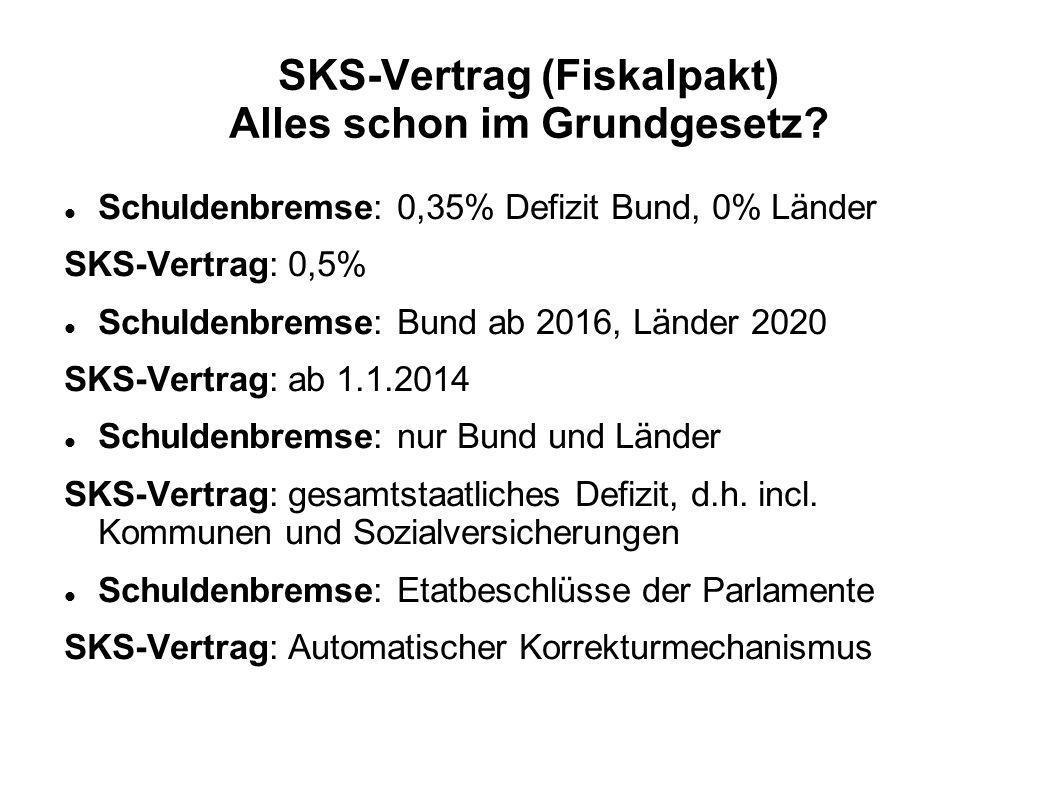 SKS-Vertrag (Fiskalpakt) Alles schon im Grundgesetz? Schuldenbremse: 0,35% Defizit Bund, 0% Länder SKS-Vertrag: 0,5% Schuldenbremse: Bund ab 2016, Län