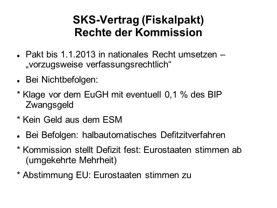 SKS-Vertrag (Fiskalpakt) Rechte der Kommission Pakt bis 1.1.2013 in nationales Recht umsetzen – vorzugsweise verfassungsrechtlich Bei Nichtbefolgen: * Klage vor dem EuGH mit eventuell 0,1 % des BIP Zwangsgeld * Kein Geld aus dem ESM Bei Befolgen: halbautomatisches Defitzitverfahren * Kommission stellt Defizit fest: Eurostaaten stimmen ab (umgekehrte Mehrheit) * Abstimmung EU: Eurostaaten stimmen zu