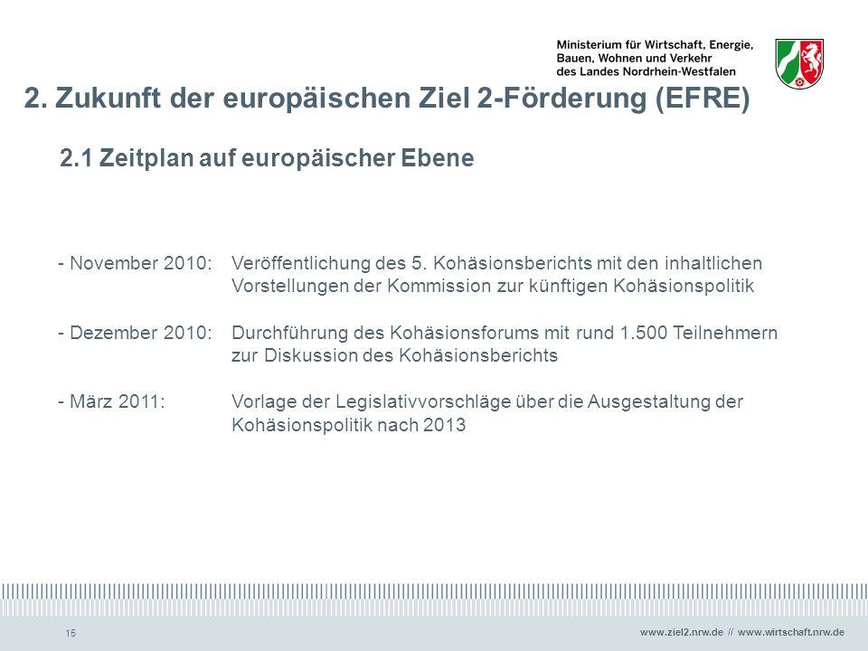 www.ziel2.nrw.de // www.wirtschaft.nrw.de 15 2. Zukunft der europäischen Ziel 2-Förderung (EFRE) 2.1 Zeitplan auf europäischer Ebene - November 2010: