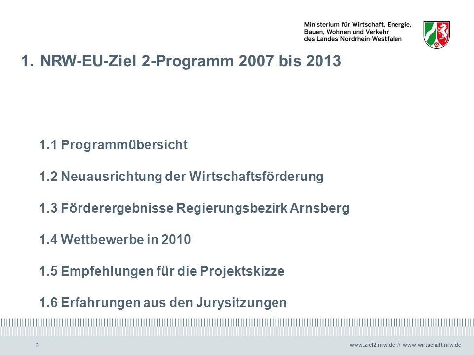 www.ziel2.nrw.de // www.wirtschaft.nrw.de 3 1.NRW-EU-Ziel 2-Programm 2007 bis 2013 1.1 Programmübersicht 1.2 Neuausrichtung der Wirtschaftsförderung 1