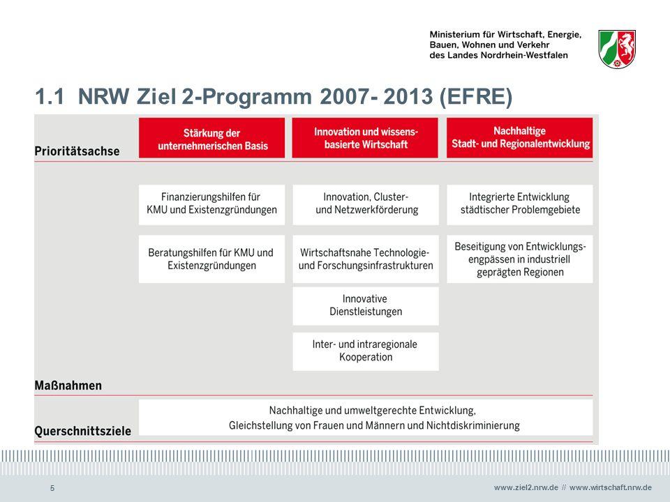 www.ziel2.nrw.de // www.wirtschaft.nrw.de 55 1.1 NRW Ziel 2-Programm 2007- 2013 (EFRE)