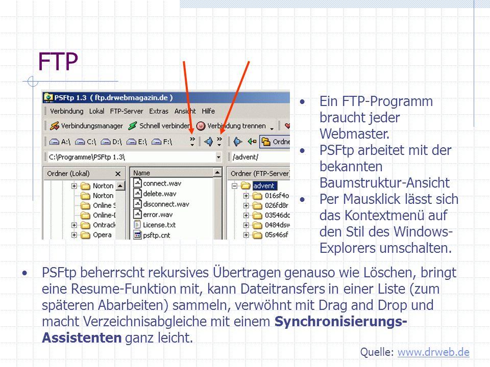 Aufbau von FTP-Adressen ftp://ftp.lsa-net.de Kennzeichnung des Internetdienstes hier: File Transfer Protocol Gibt in der Regel den Klarnamen des Netze