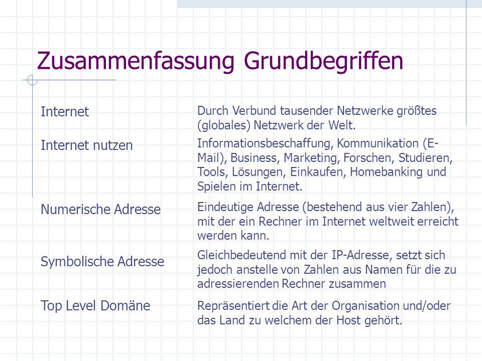 Aufbau von NEWS-Adressen news://news.lsa-net.de Kennzeichnung des Internetdienstes hier: Newsgroup Gibt in der Regel den Klarnamen des Netzes an Kennz