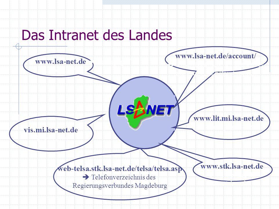 Zusammenfassung Grundbegriffen Internet Internet nutzen Numerische Adresse Symbolische Adresse Top Level Domäne Durch Verbund tausender Netzwerke größ