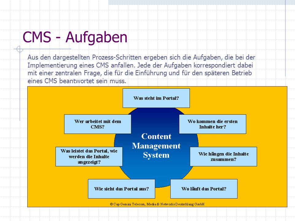 Vorteile eines CMS In der CMS eigenen Datenbank werden alle Inhalte und die für die Webgestaltung benötigten Medien (Texte, Bilder,...) abgelegt und v