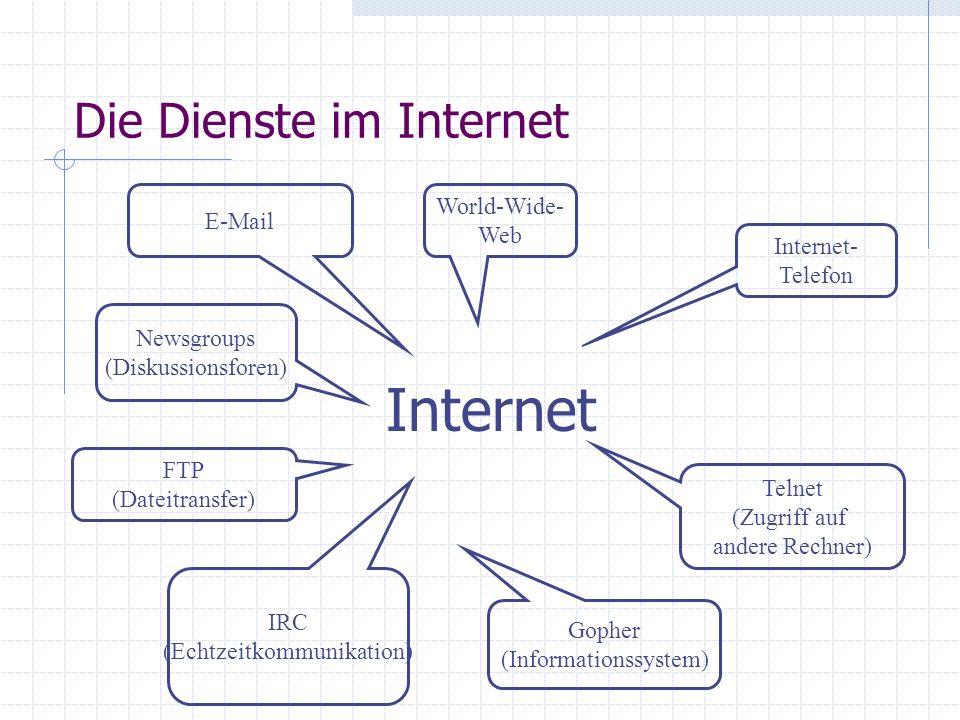 Zugang zum Internet über ITN Internet Firewall Landesdatennetz Lokale Netzwerke Router Proxy