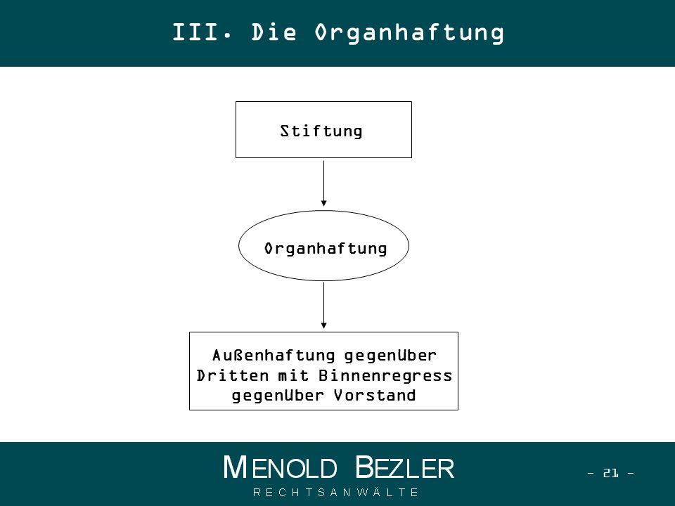 - 21 - Stiftung Organhaftung Außenhaftung gegenüber Dritten mit Binnenregress gegenüber Vorstand III.