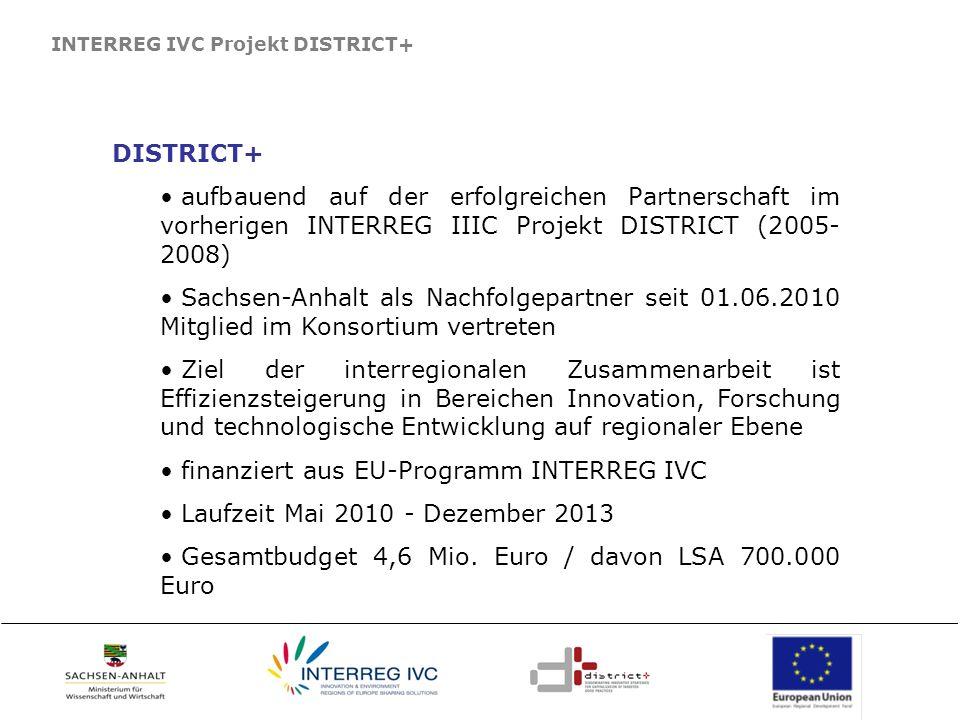 INTERREG IVC Projekt DISTRICT+ DISTRICT+ aufbauend auf der erfolgreichen Partnerschaft im vorherigen INTERREG IIIC Projekt DISTRICT (2005- 2008) Sachsen-Anhalt als Nachfolgepartner seit 01.06.2010 Mitglied im Konsortium vertreten Ziel der interregionalen Zusammenarbeit ist Effizienzsteigerung in Bereichen Innovation, Forschung und technologische Entwicklung auf regionaler Ebene finanziert aus EU-Programm INTERREG IVC Laufzeit Mai 2010 - Dezember 2013 Gesamtbudget 4,6 Mio.
