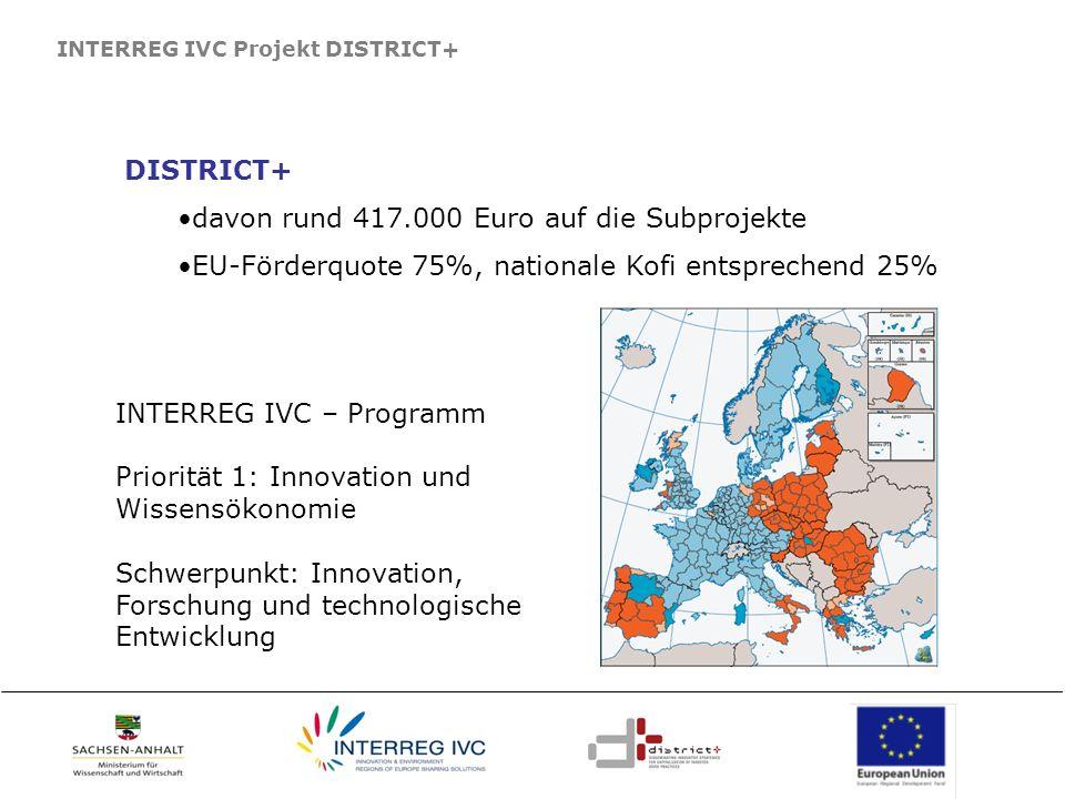 INTERREG IVC Projekt DISTRICT+ DISTRICT+ davon rund 417.000 Euro auf die Subprojekte EU-Förderquote 75%, nationale Kofi entsprechend 25% INTERREG IVC – Programm Priorität 1: Innovation und Wissensökonomie Schwerpunkt: Innovation, Forschung und technologische Entwicklung