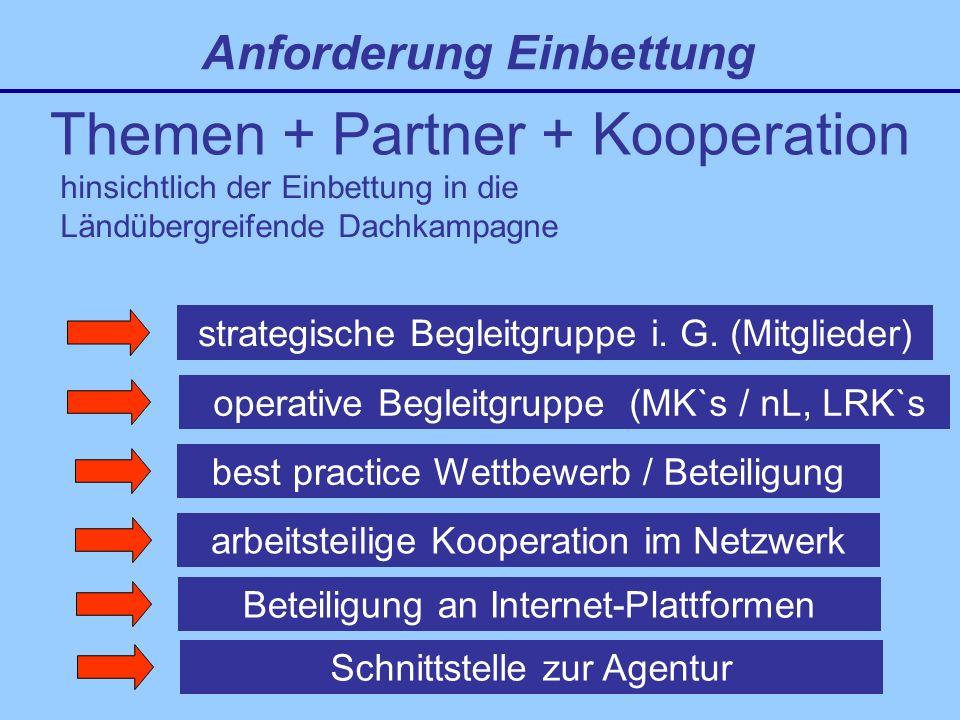 Themen + Partner + Kooperation strategische Begleitgruppe i. G. (Mitglieder) Anforderung Einbettung operative Begleitgruppe (MK`s / nL, LRK`s hinsicht