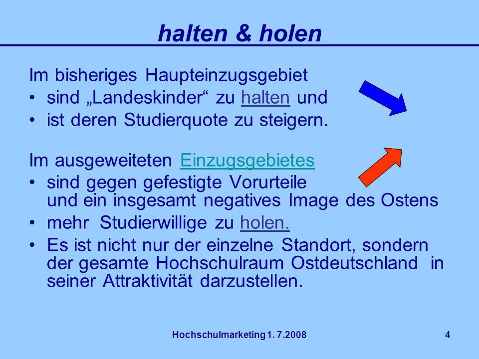 Hochschulmarketing 1.7.200815 Attraktivität: Themen & Akteure 5 Akteure Partner Dt.
