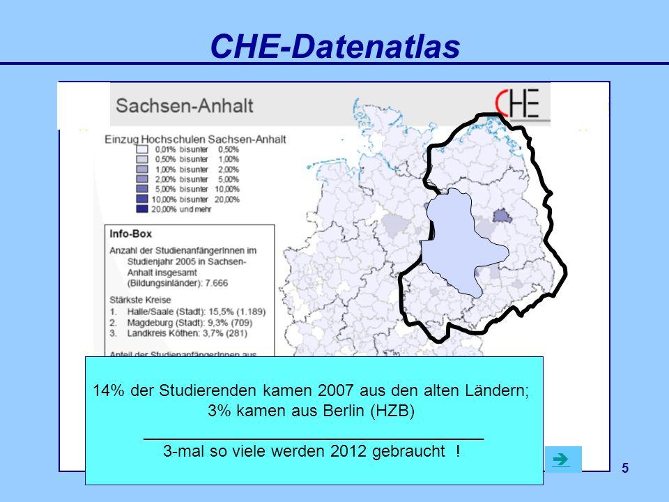 Hochschulmarketing 1. 7.20085 CHE-Datenatlas 14% der Studierenden kamen 2007 aus den alten Ländern; 3% kamen aus Berlin (HZB) ________________________