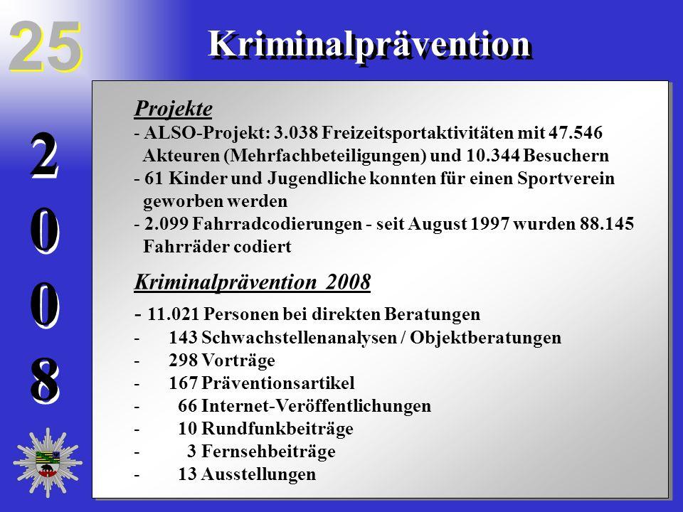 20082008 20082008 Kriminalprävention 25 Projekte - ALSO-Projekt: 3.038 Freizeitsportaktivitäten mit 47.546 Akteuren (Mehrfachbeteiligungen) und 10.344