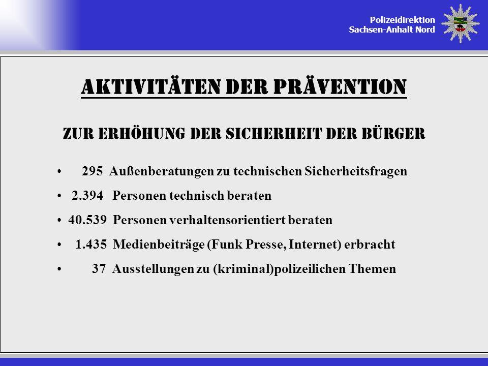 Aktivitäten der Prävention Zur Erhöhung der Sicherheit der Bürger 295 Außenberatungen zu technischen Sicherheitsfragen 2.394 Personen technisch berate