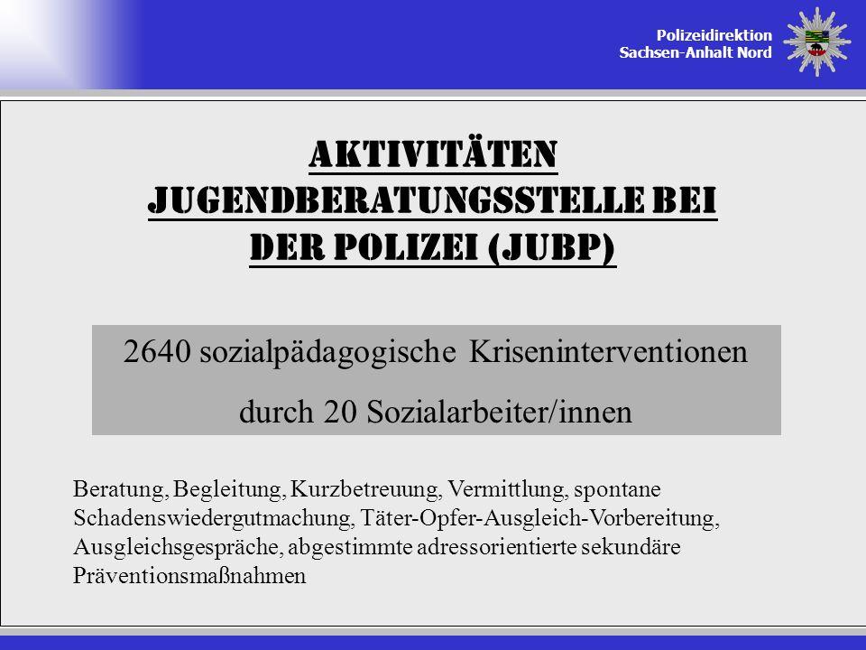Polizeidirektion Sachsen-Anhalt Nord Aktivitäten Jugendberatungsstelle bei der Polizei (JUBP) 2640 sozialpädagogische Kriseninterventionen durch 20 So
