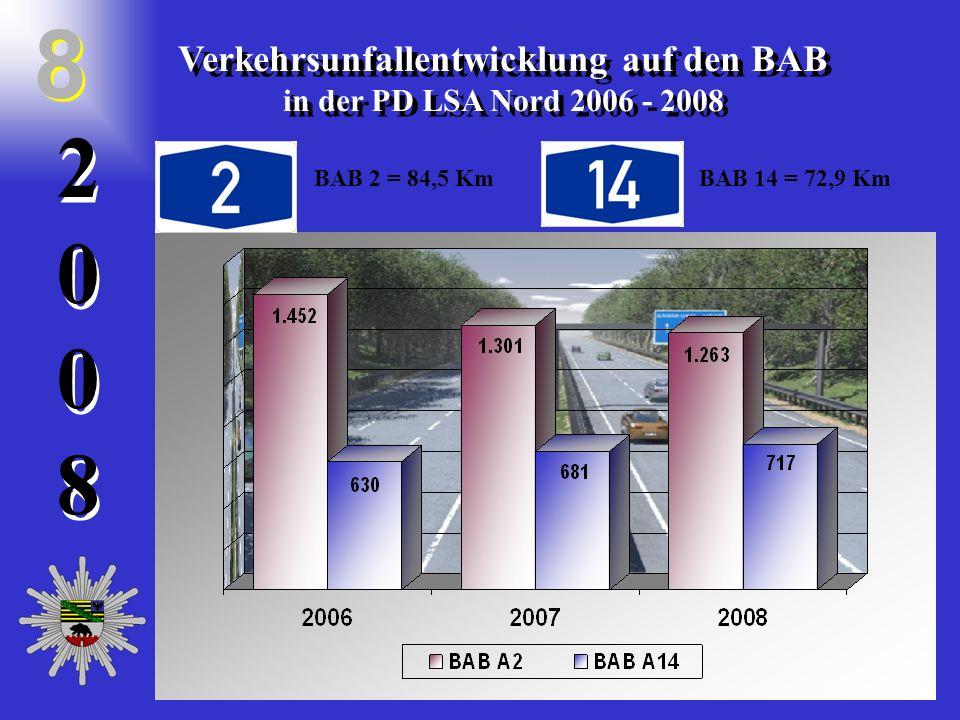 20082008 2 0 0 8 Verkehrsunfallentwicklung auf den BAB in der PD LSA Nord 2006 - 2008 Verkehrsunfallentwicklung auf den BAB in der PD LSA Nord 2006 -