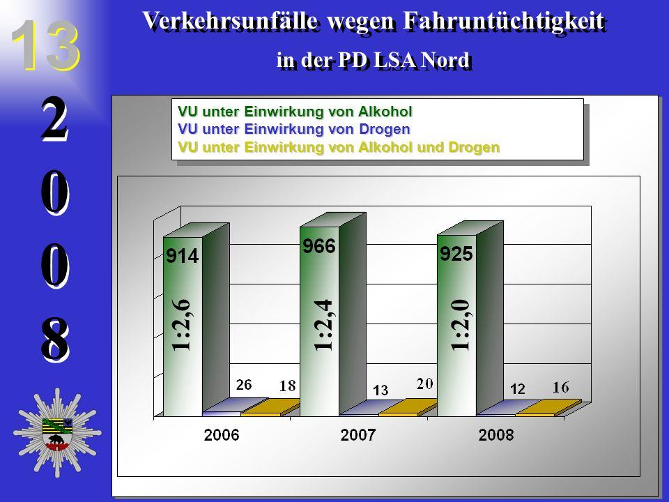 20082008 2 0 0 8 Verkehrsunfälle wegen Fahruntüchtigkeit in der PD LSA Nord 13 VU unter Einwirkung von Alkohol VU unter Einwirkung von Drogen VU unter