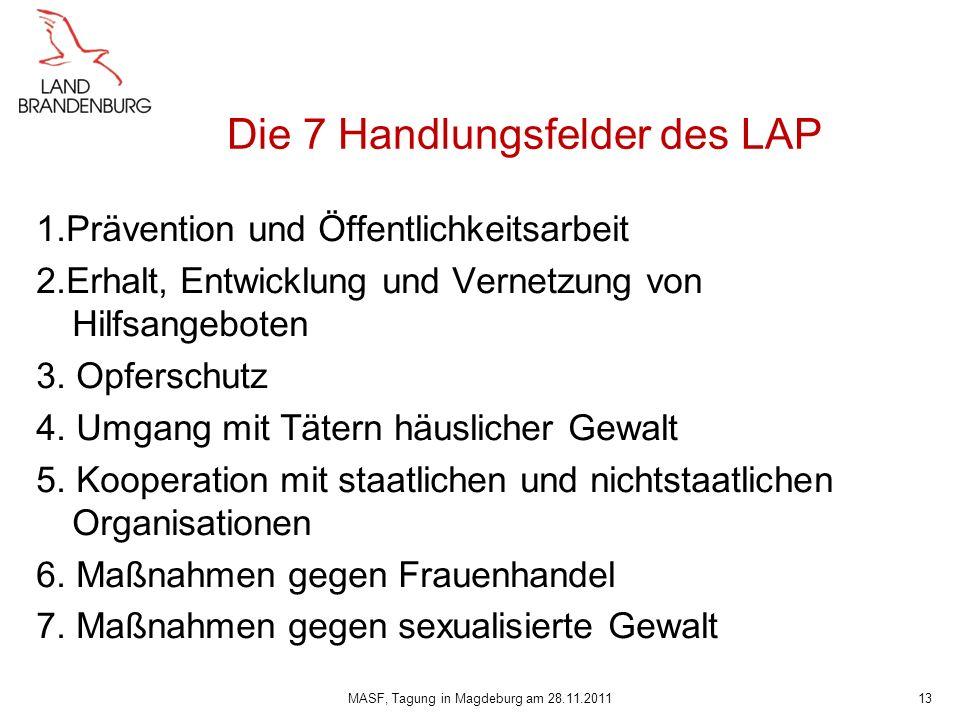 Die 7 Handlungsfelder des LAP 1.Prävention und Öffentlichkeitsarbeit 2.Erhalt, Entwicklung und Vernetzung von Hilfsangeboten 3. Opferschutz 4. Umgang