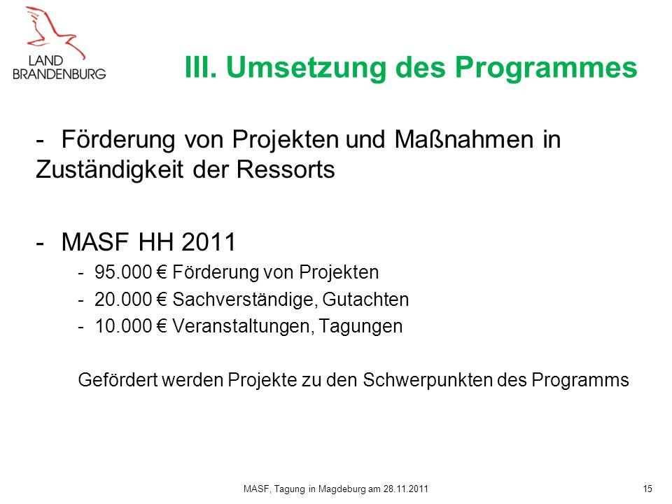 MASF, Tagung in Magdeburg am 28.11.201115 -Förderung von Projekten und Maßnahmen in Zuständigkeit der Ressorts -MASF HH 2011 -95.000 Förderung von Pro