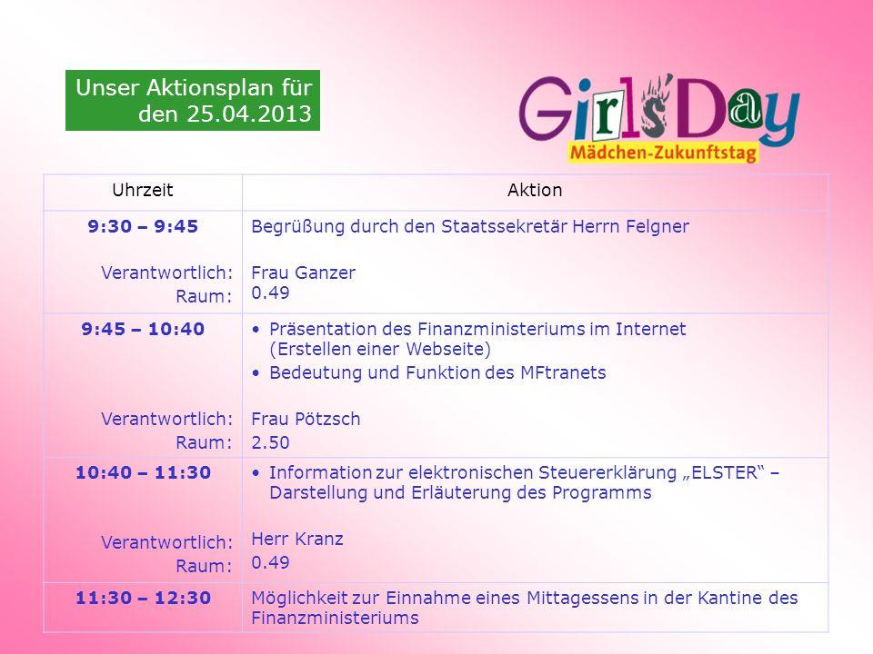 Unser Aktionsplan für den 25.04.2013 UhrzeitAktion 9:30 – 9:45 Verantwortlich: Raum: Begrüßung durch den Staatssekretär Herrn Felgner Frau Ganzer 0.49