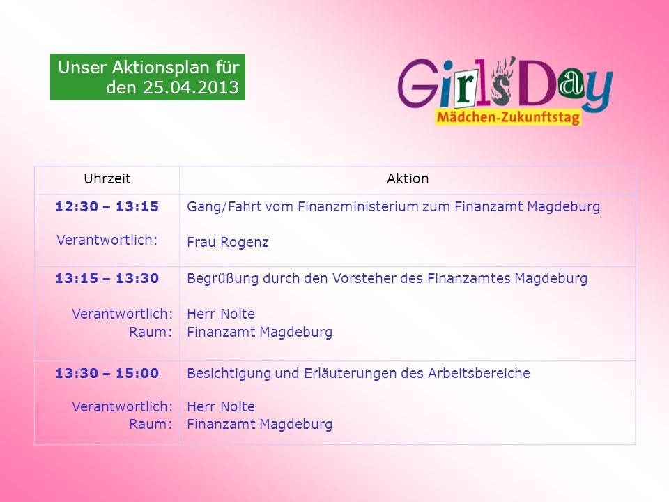 Unser Aktionsplan für den 25.04.2013 UhrzeitAktion 12:30 – 13:15 Verantwortlich: Gang/Fahrt vom Finanzministerium zum Finanzamt Magdeburg Frau Rogenz