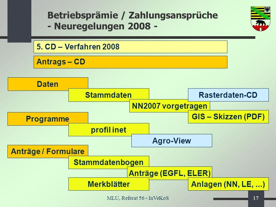 Betriebsprämie / Zahlungsansprüche - Neuregelungen 2008 - MLU, Referat 56 - InVeKoS17 5. CD – Verfahren 2008 Antrags – CD Daten Programme Anträge / Fo