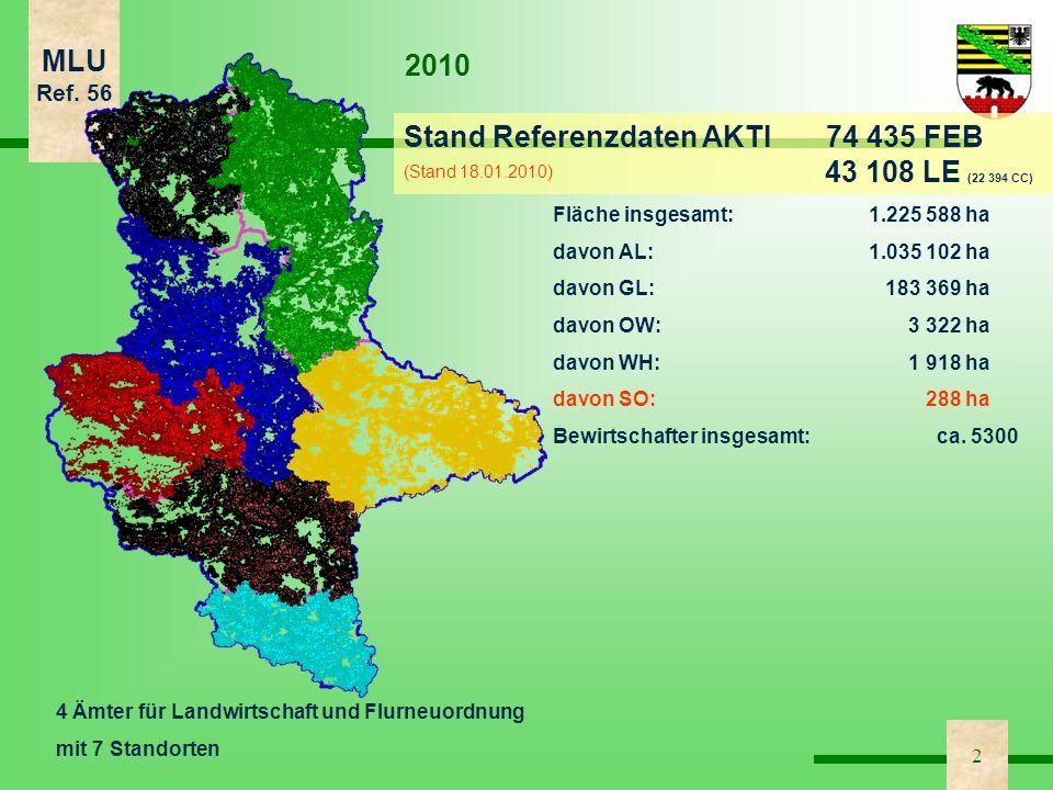 MLU Ref. 56 2 4 Ämter für Landwirtschaft und Flurneuordnung mit 7 Standorten Stand Referenzdaten AKTI 74 435 FEB 43 108 LE (22 394 CC) (Stand 18.01.20