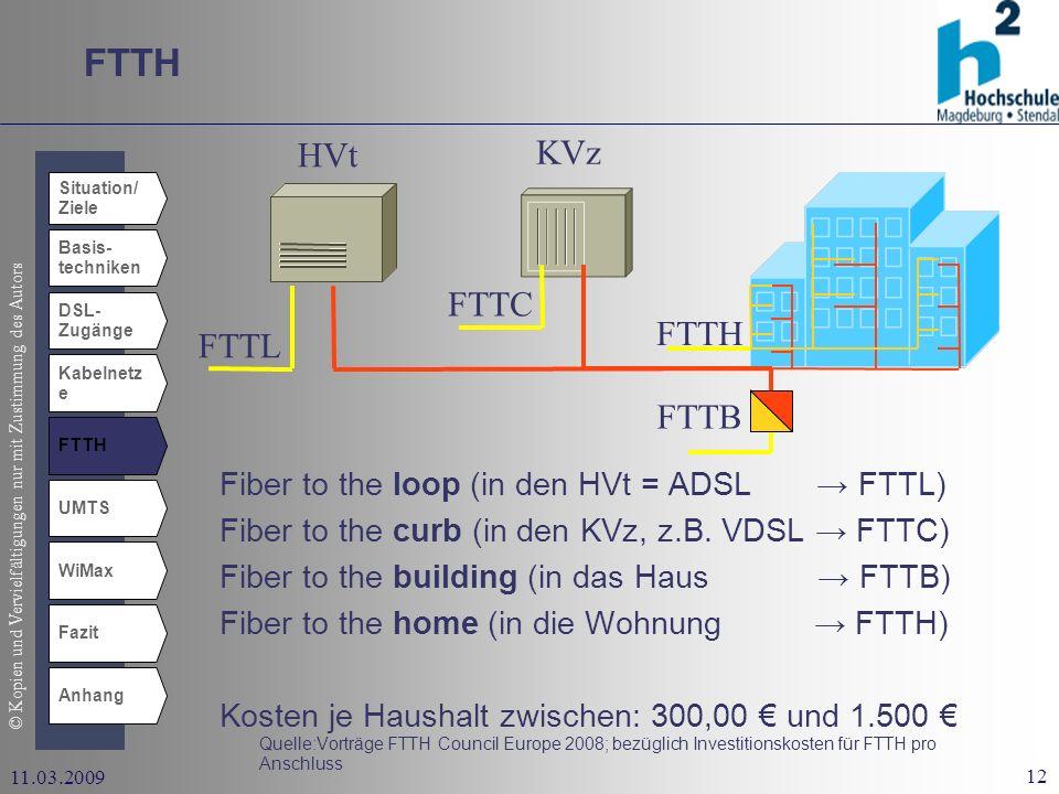 © Kopien und Vervielfältigungen nur mit Zustimmung des Autors 12 11.03.2009 FTTH Situation/ Ziele Basis- techniken DSL- Zugänge Kabelnetz e UMTS WiMax Fazit Anhang FTTH Fiber to the loop (in den HVt = ADSL FTTL) Fiber to the curb (in den KVz, z.B.