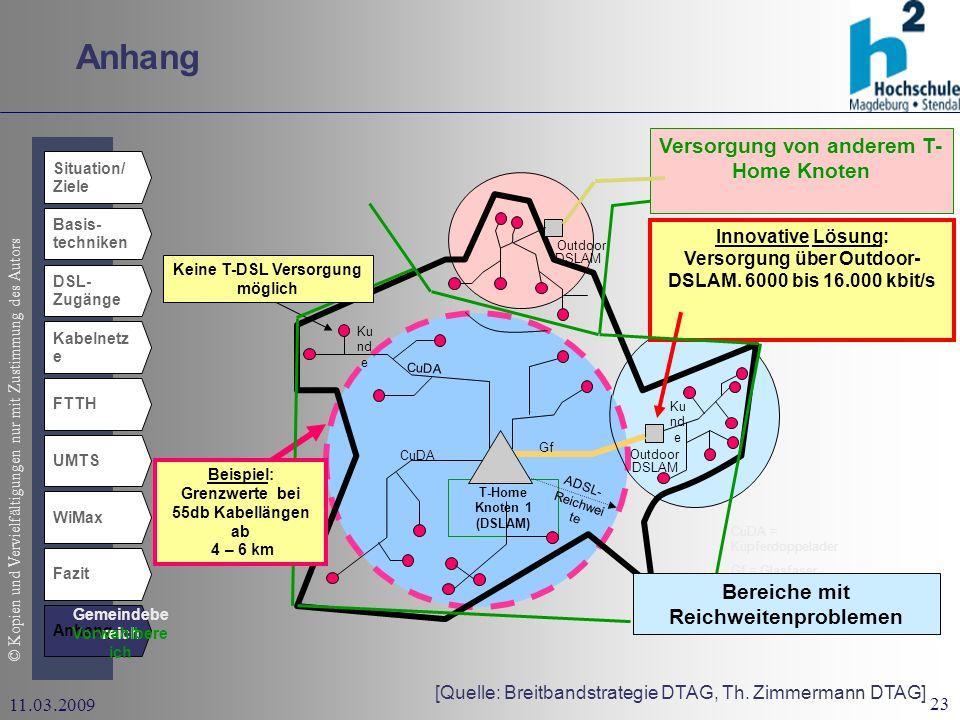 © Kopien und Vervielfältigungen nur mit Zustimmung des Autors 23 11.03.2009 Anhang Situation/ Ziele Basis- techniken DSL- Zugänge Kabelnetz e UMTS WiMax Fazit Anhang FTTH [Quelle: Breitbandstrategie DTAG, Th.