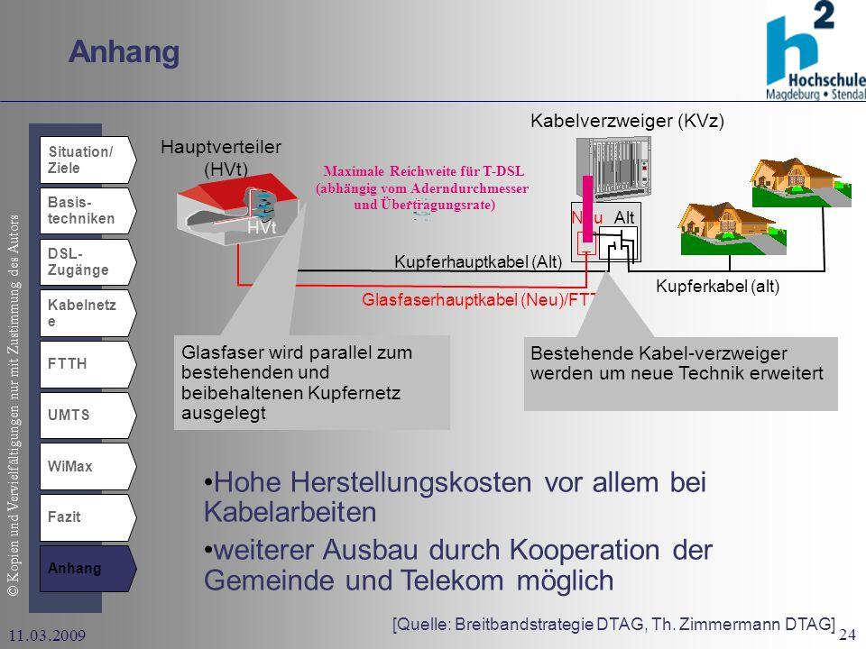 © Kopien und Vervielfältigungen nur mit Zustimmung des Autors 24 11.03.2009 Anhang Situation/ Ziele Basis- techniken DSL- Zugänge Kabelnetz e UMTS WiMax Fazit Anhang FTTH Hauptverteiler (HVt) Glasfaserhauptkabel (Neu)/FTTC Kupferhauptkabel (Alt) Kabelverzweiger (KVz) AltNeu HVt Kupferkabel (alt) Glasfaser wird parallel zum bestehenden und beibehaltenen Kupfernetz ausgelegt Bestehende Kabel-verzweiger werden um neue Technik erweitert Hohe Herstellungskosten vor allem bei Kabelarbeiten weiterer Ausbau durch Kooperation der Gemeinde und Telekom möglich Maximale Reichweite für T-DSL (abhängig vom Aderndurchmesser und Übertragungsrate) [Quelle: Breitbandstrategie DTAG, Th.