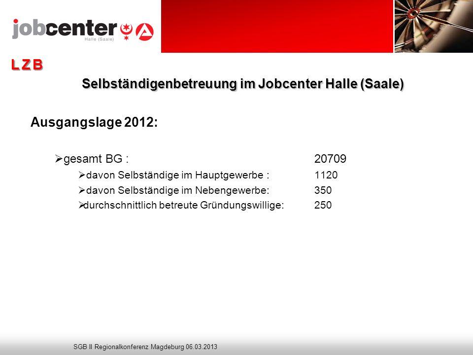 Seite Entwicklung der Selbständigen im SGB II Quelle: Analyse der Grundsicherung für Arbeitsuchende November 2011 Quelle: IfM Working Paper 2/11, www.