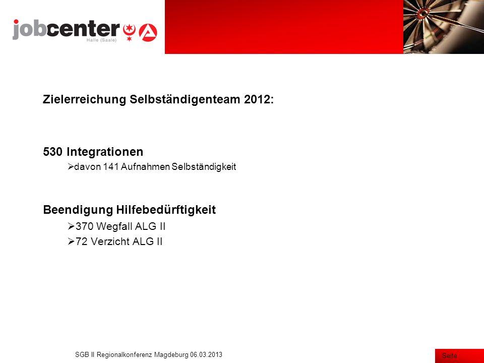Seite Ergebnisse BuK 2012: während der Maßnahme: nach Beendigung der Maßnahme: SGB II Regionalkonferenz Magdeburg 06.03.2013