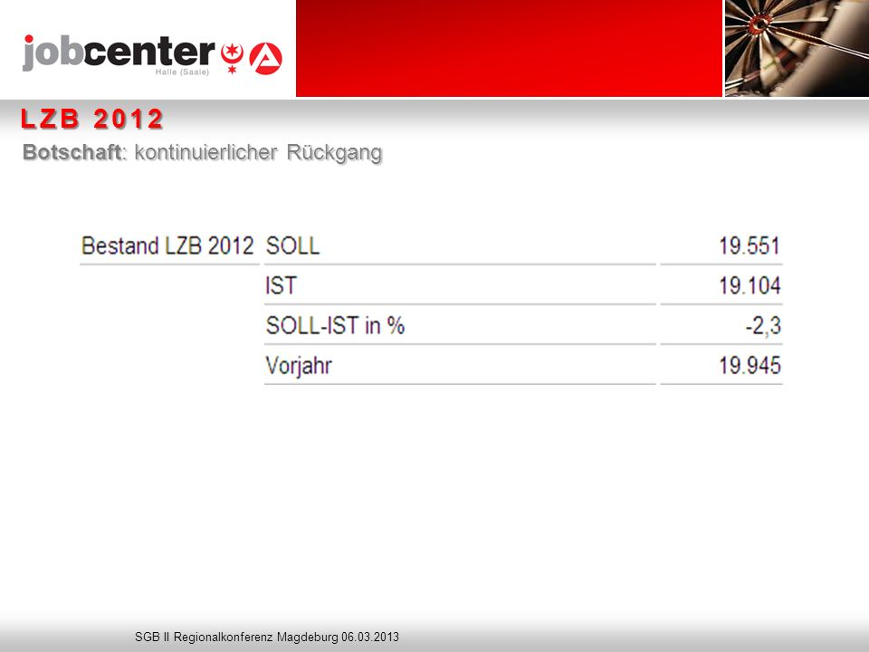 Seite SGB II Regionalkonferenz Magdeburg 06.03.2013