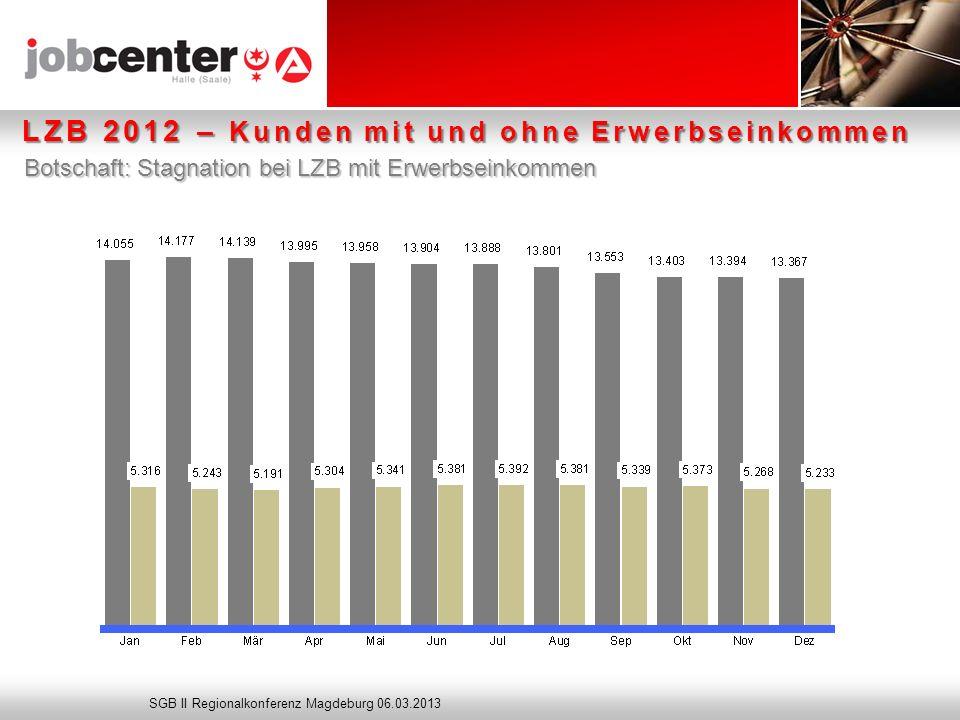 Seite LZB 2012 SGB II Regionalkonferenz Magdeburg 06.03.2013