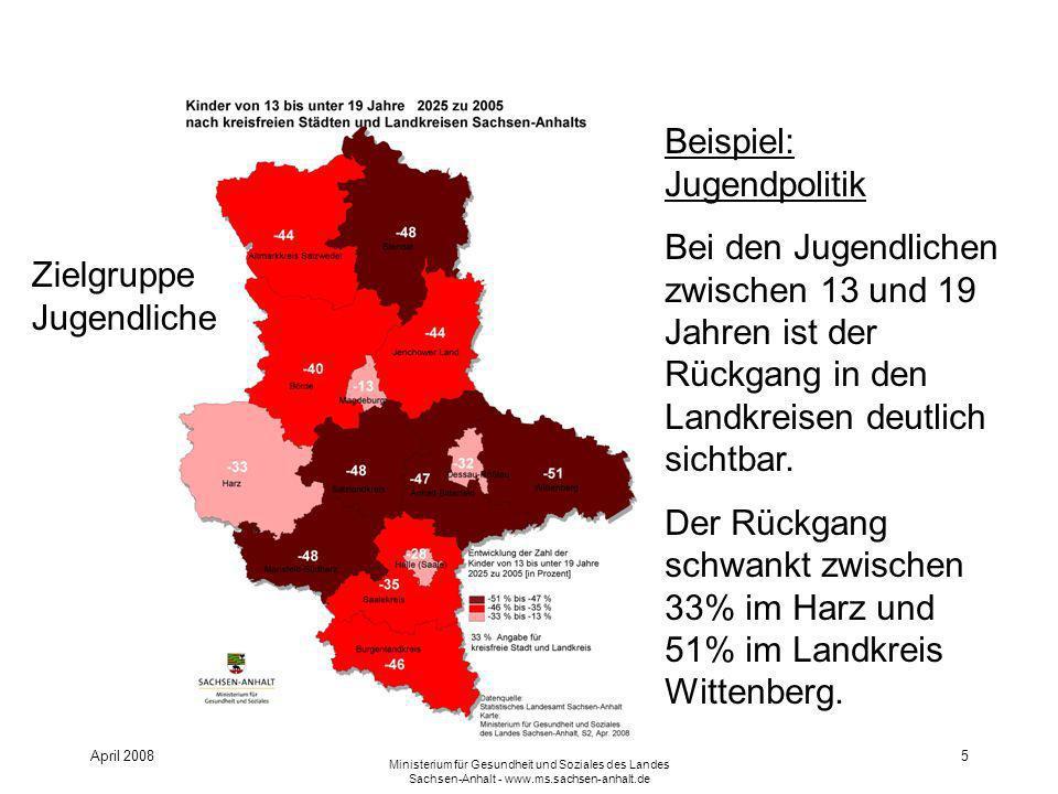 April 2008 Ministerium für Gesundheit und Soziales des Landes Sachsen-Anhalt - www.ms.sachsen-anhalt.de 5 Beispiel: Jugendpolitik Bei den Jugendlichen zwischen 13 und 19 Jahren ist der Rückgang in den Landkreisen deutlich sichtbar.