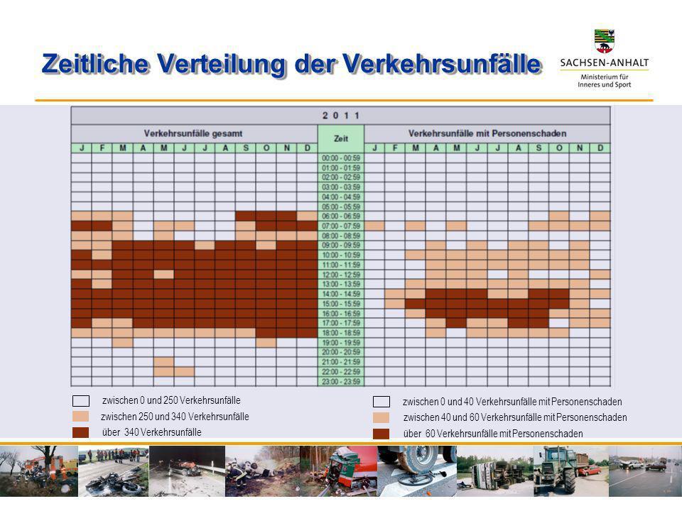 zwischen 0 und 40 Verkehrsunfälle mit Personenschaden zwischen 40 und 60 Verkehrsunfälle mit Personenschaden über 60 Verkehrsunfälle mit Personenschad
