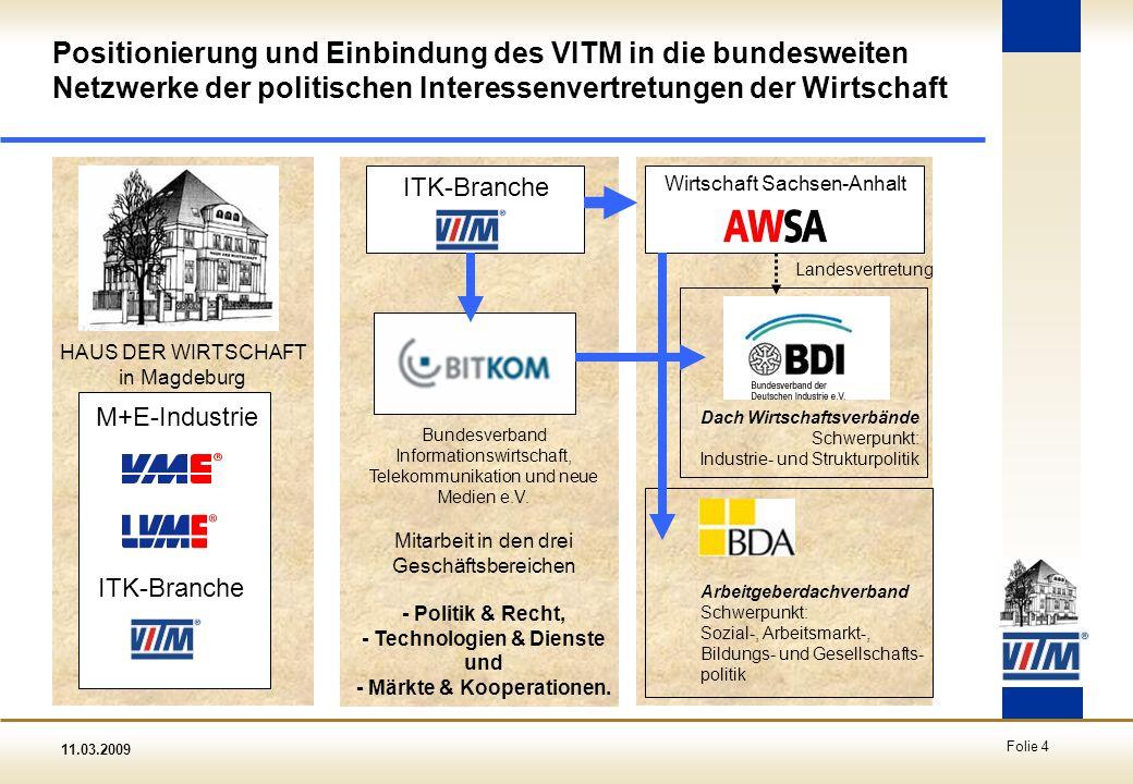 11.03.2009 Folie 4 Positionierung und Einbindung des VITM in die bundesweiten Netzwerke der politischen Interessenvertretungen der Wirtschaft Bundesve